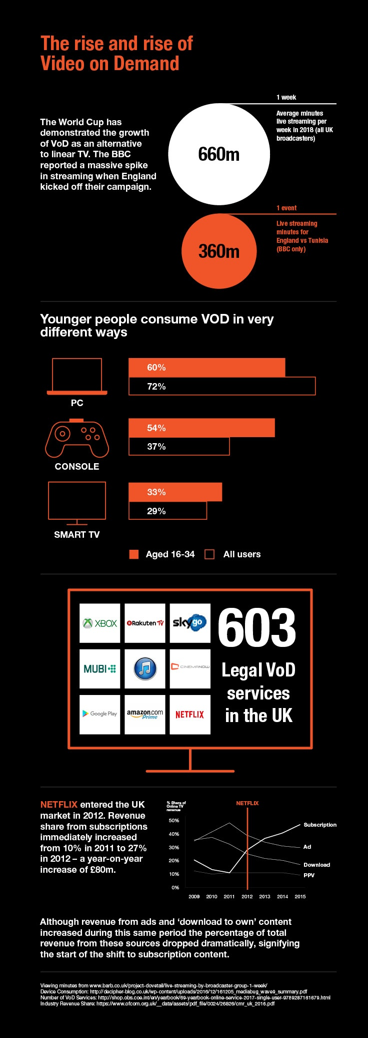 infographic-FINAL